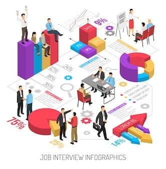 Job interview infografiken zusammensetzung