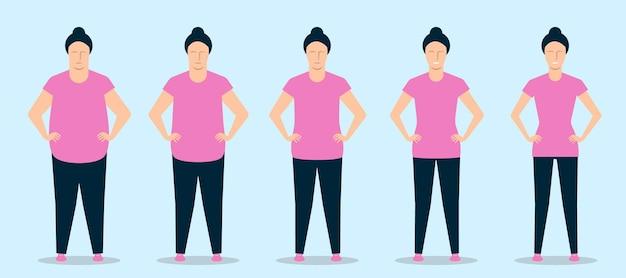Junge frau, die gewicht verliert, während sie fitness macht. phasen der körperveränderung. vektor-illustration