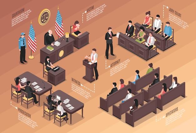 Justiz isometrische infografiken