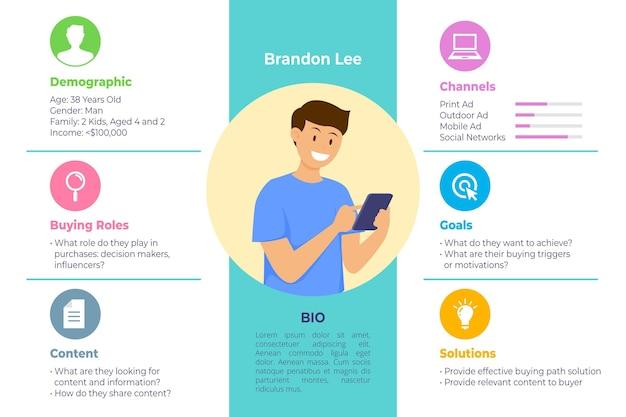 Käufer persona infografiken in flachem design