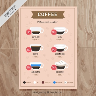 Kaffee auswahl-menü
