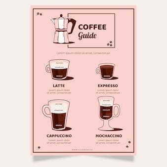 Kaffee-führerplakatkonzept