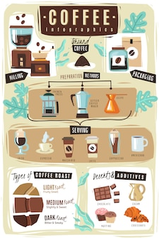 Kaffee infografik illustration.