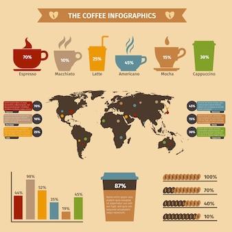 Kaffee-infografik-set