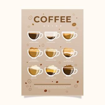 Kaffeeauswahlplakat