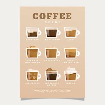 Kaffeeführer poster