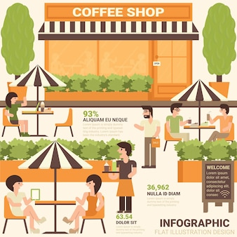Kaffeehaus infografik.