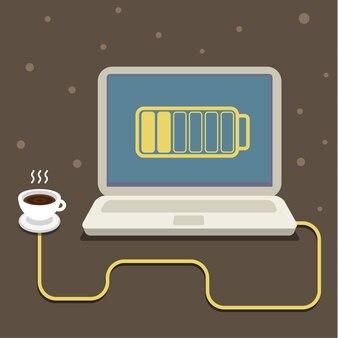 Kaffeekraft.