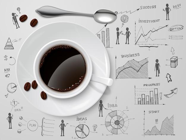 Kaffeetasse auf geschäftsskizze