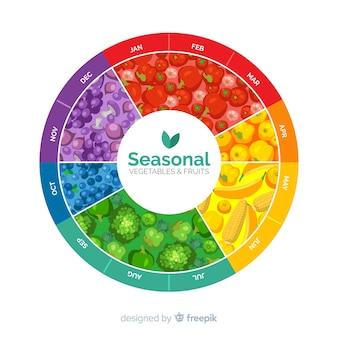 Kalender mit gemüse und früchten der saison