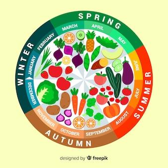 Kalender mit saisonalem gemüse und obst