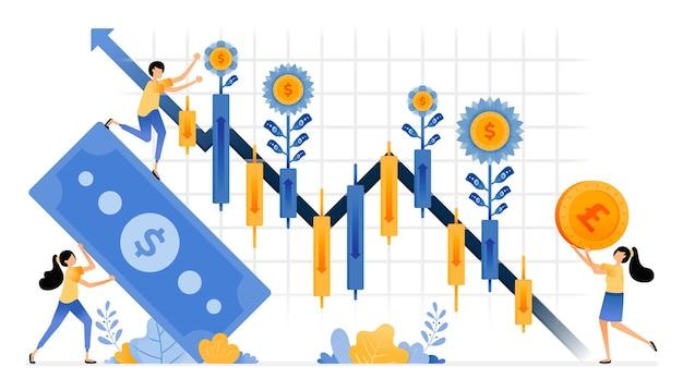 Kapitalgewinnernte bei investitionen in finanzwerte