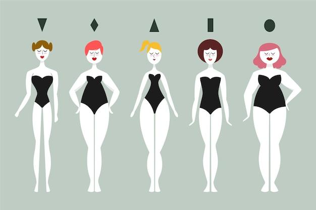Karikaturarten der weiblichen körperformen-sammlung