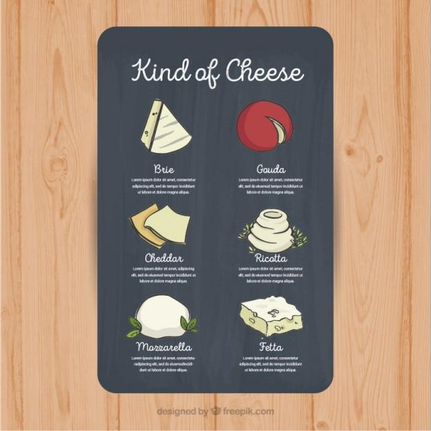 Karte mit einer auswahl an käse