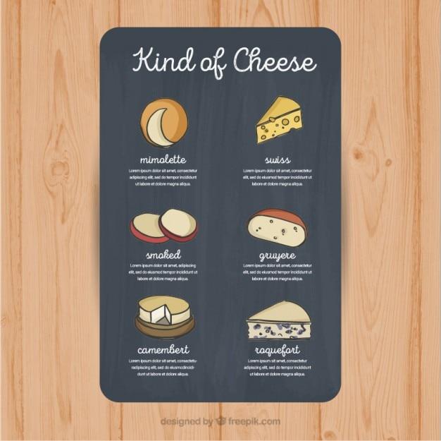 Karte mit einer guten auswahl an käsesorten
