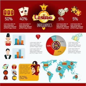 Kasino infographics set