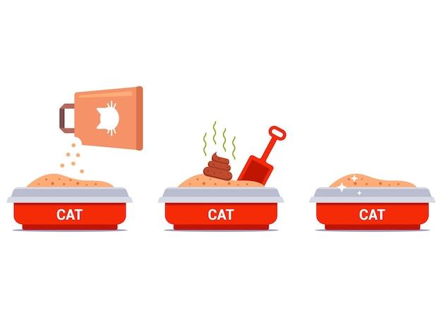 Katzenkatzentoilette einstellen. kotreinigung für eine katze. gießen sie den füllstoff in das tablett. Premium Vektoren