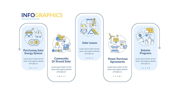 Kauf von sonnenkollektoren infografik vorlage. gestaltungselemente für die systempräsentation auf dem dach. datenvisualisierung mit 5 schritten. zeitdiagramm verarbeiten. workflow-layout mit linearen symbolen