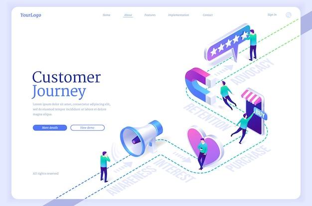 Kaufprozess für customer journey banner von bekanntheit und interesse bis zum kauf