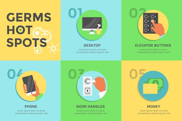 Keime hotspots infografik-stil
