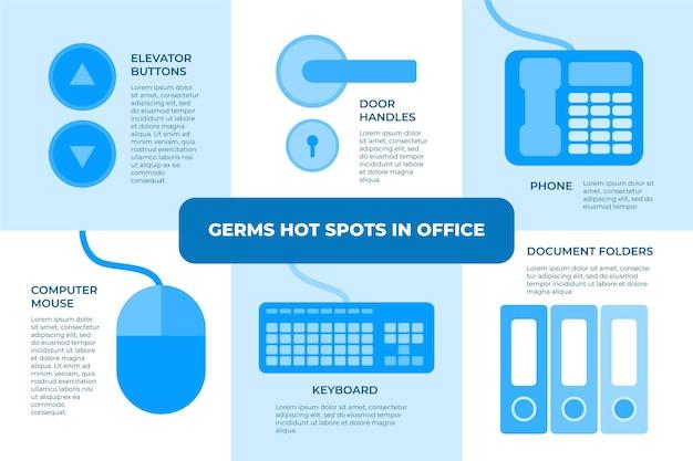 Keime hotspots infografik