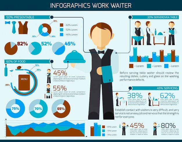 Kellner mann infographik