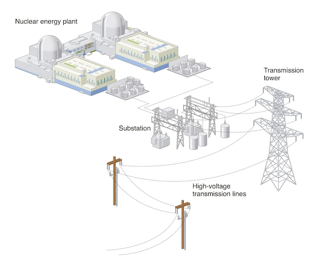 Kernenergieanlage