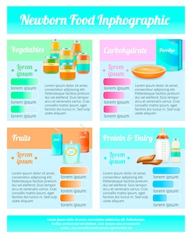 Kindheit ernährung infografiken poster