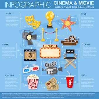 Kino und film infografiken