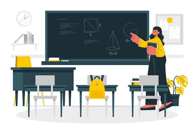 Klassenzimmer-konzeptillustration