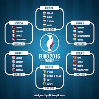 Klassifizierung der euro 2016