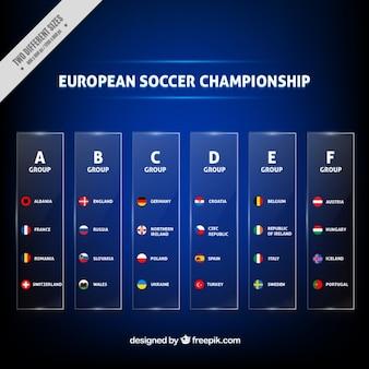 Klassifizierung von euro-2016-vorlage