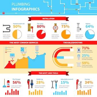 Klempnerarbeit infographik set