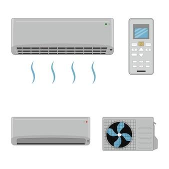 Klimaanlagen-kit