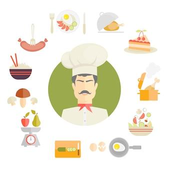 Koch- und essenssymbole im fetten stil, die sich um einen koch in einer traditionellen haube mit einem wurstfrühstück drehen