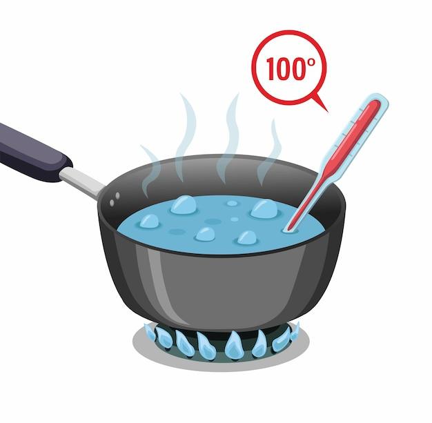 Kochendes wasser. 100 grad wasser auf pfanne mit thermometer im karikaturillustrationsvektor isoliert