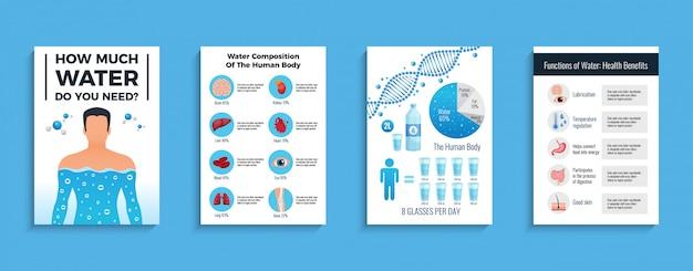 Körper- und wasserplakatsatz mit wasservorteilen, flache isolierte vektorillustration