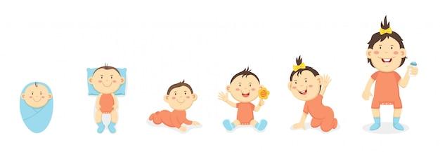 Körperliche entwicklung des kindes bis zu 1 jahr, vektor