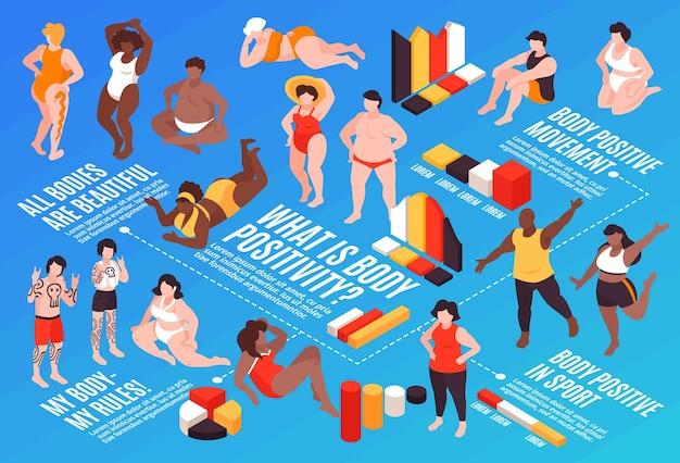 Körperpositives flussdiagramm mit isometrischen sport- und bewegungssymbolen