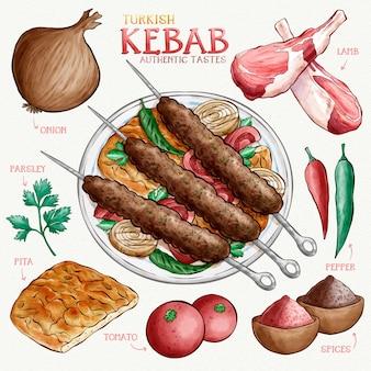 Köstliches aquarellrezept des türkischen kebab