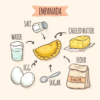 Köstliches empanada-rezept