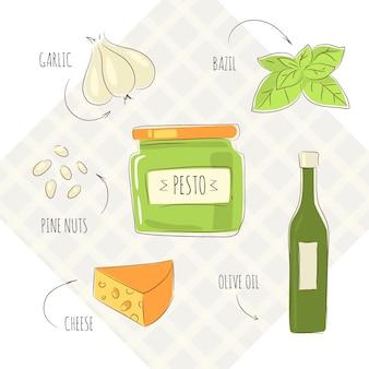 Köstliches handgezeichnetes pesto-rezept