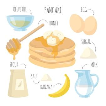 Köstliches handgezeichnetes pfannkuchenrezept
