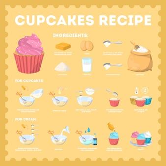 Köstliches süßes cupcake-rezept zum kochen zu hause. hausgemachte bäckerei aus mehl. leckerer kuchen oder nachtisch. illustration