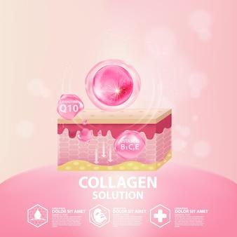 Kollagen serum hautpflege kosmetik