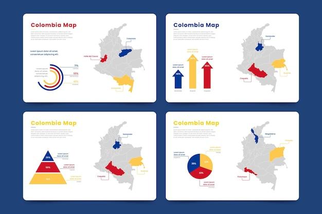 Kolumbien karte infografik