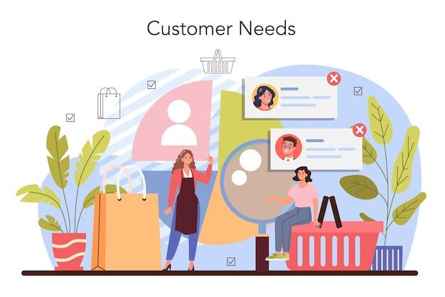 Kommerzielle aktivitäten prozess. kontaktaufnahme mit einem kunden