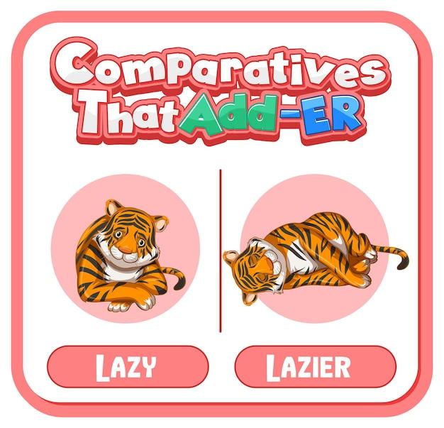 Komparative adjektive für das wort faul