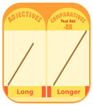 Komparative adjektive für wort lang