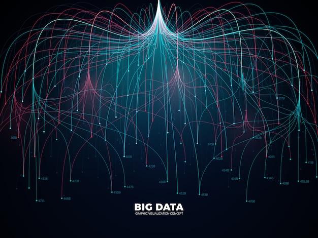 Komplexe informationen big data visualisierung. abstrakte futuristische energiedarstellung